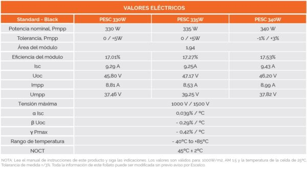 Valores electricos Escelco 340Wp