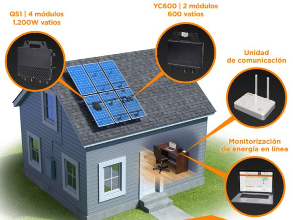 Microinversores en vivienda